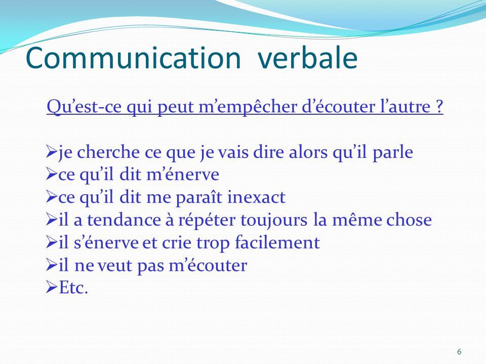 6 Communication verbale Qu'est-ce qui peut m'empêcher d'écouter l'autre ?  je cherche ce que je vais dire alors qu'il parle  ce qu'il dit m'énerve 