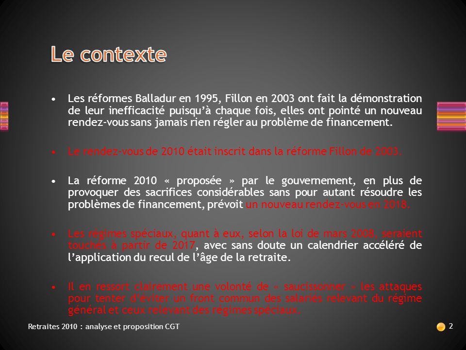 Les réformes Balladur en 1995, Fillon en 2003 ont fait la démonstration de leur inefficacité puisqu'à chaque fois, elles ont pointé un nouveau rendez-vous sans jamais rien régler au problème de financement.