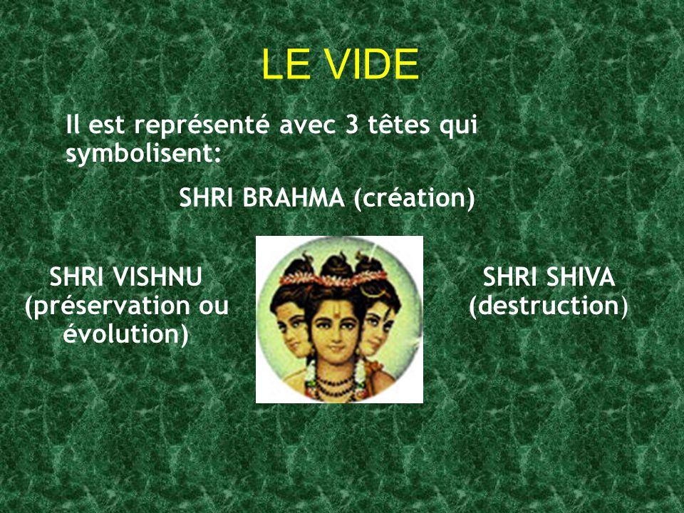 LE VIDE Il est représenté avec 3 têtes qui symbolisent: SHRI BRAHMA (création) SHRI VISHNU (préservation ou évolution) SHRI SHIVA (destruction)