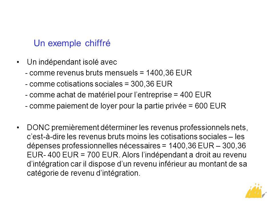 Un exemple chiffré Un indépendant isolé avec - comme revenus bruts mensuels = 1400,36 EUR - comme cotisations sociales = 300,36 EUR - comme achat de m