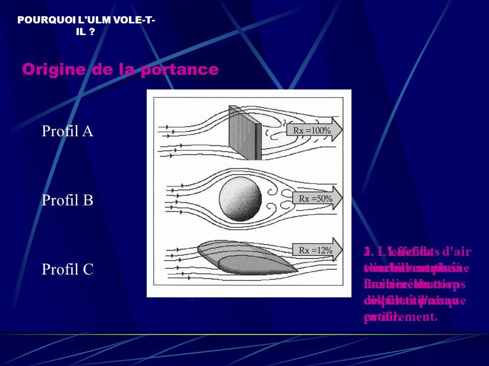 Origine de la portance POURQUOI L ULM VOLE-T- IL .