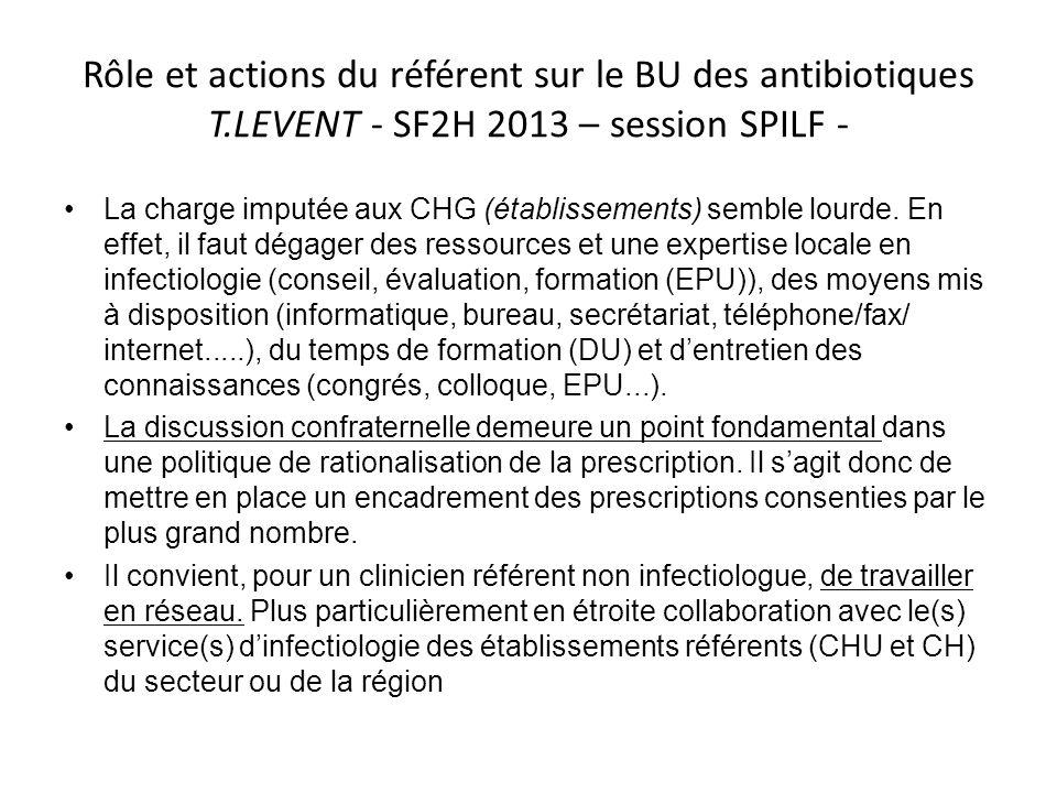 Rôle et actions du référent sur le BU des antibiotiques T.LEVENT - SF2H 2013 – session SPILF - La charge imputée aux CHG (établissements) semble lour
