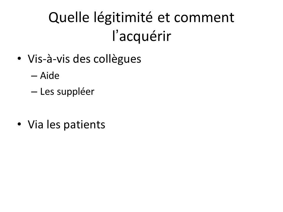 Quelle légitimité et comment l'acquérir Vis-à-vis des collègues – Aide – Les suppléer Via les patients