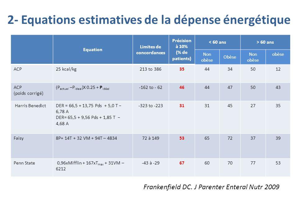 Equation Limites de concordances Précision à 10% (% de patients) < 60 ans> 60 ans Non obèse Obèse Non obèse obèse ACP25 kcal/kg213 to 3863544345012 AC