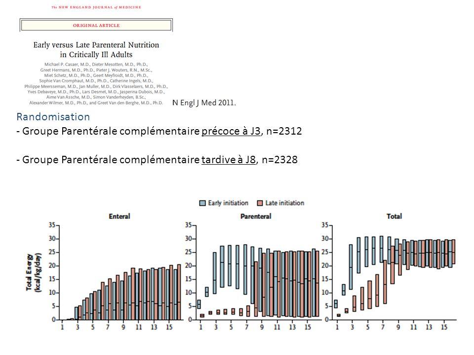 Randomisation - Groupe Parentérale complémentaire précoce à J3, n=2312 - Groupe Parentérale complémentaire tardive à J8, n=2328