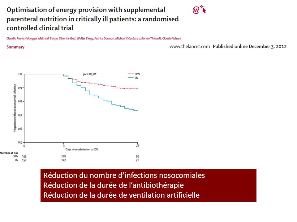 Réduction du nombre d'infections nosocomiales Réduction de la durée de l'antibiothérapie Réduction de la durée de ventilation artificielle
