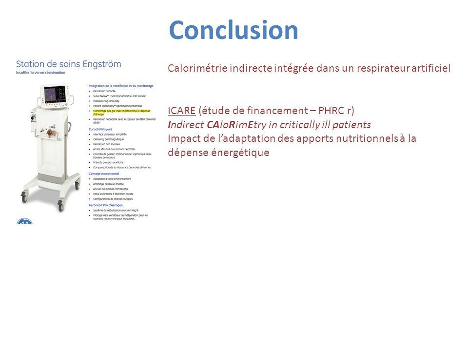 Conclusion Calorimétrie indirecte intégrée dans un respirateur artificiel ICARE (étude de financement – PHRC r) Indirect CAloRimEtry in critically ill
