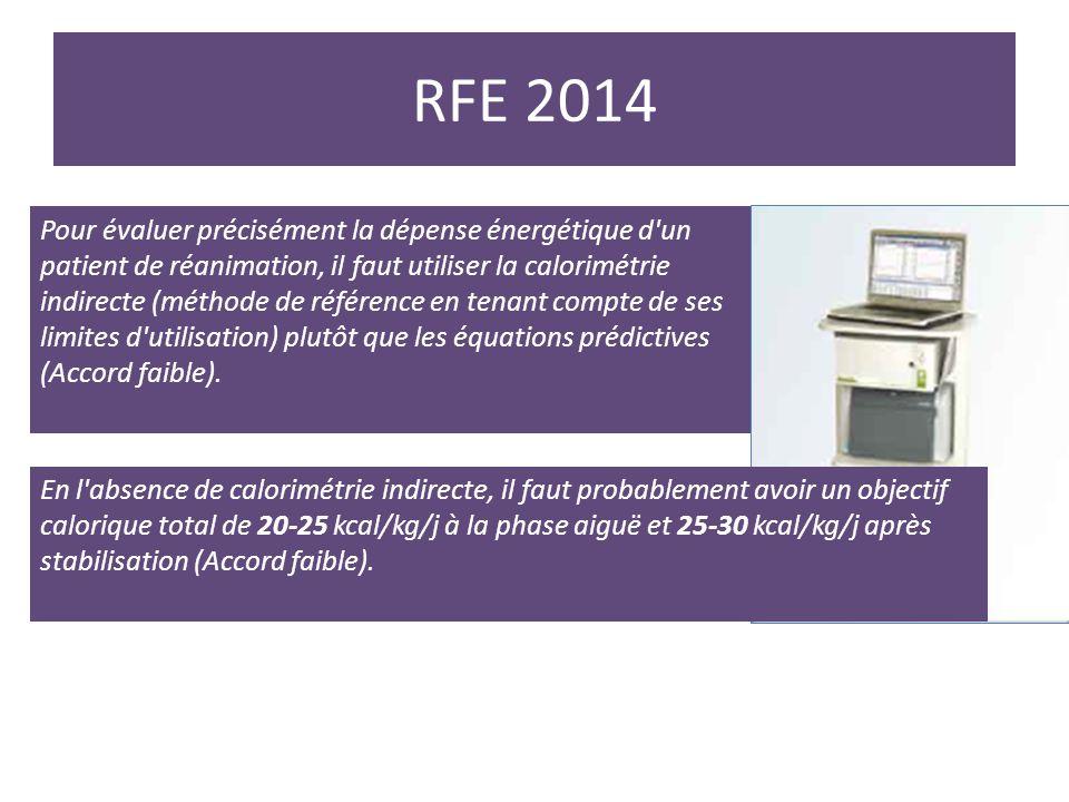 RFE 2014 Pour évaluer précisément la dépense énergétique d'un patient de réanimation, il faut utiliser la calorimétrie indirecte (méthode de référence