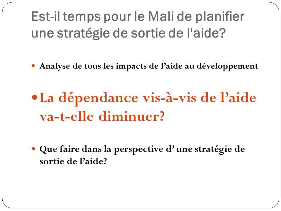 Est-il temps pour le Mali de planifier une stratégie de sortie de l aide.
