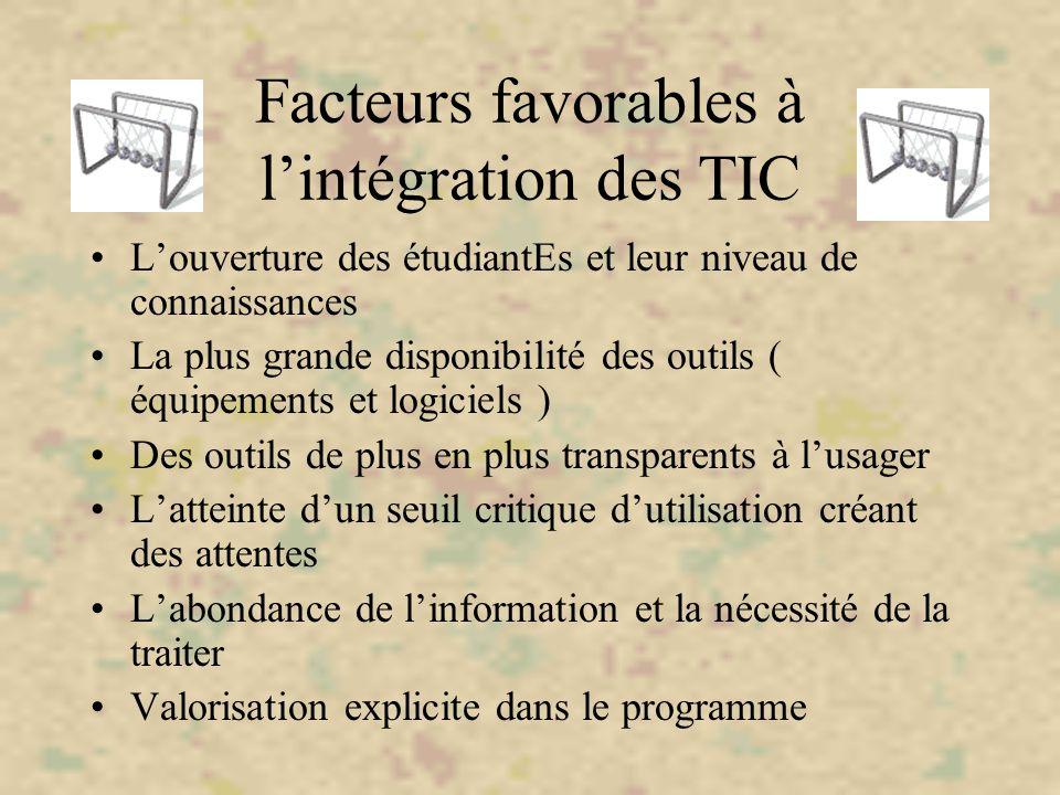 Facteurs favorables à l'intégration des TIC L'ouverture des étudiantEs et leur niveau de connaissances La plus grande disponibilité des outils ( équip
