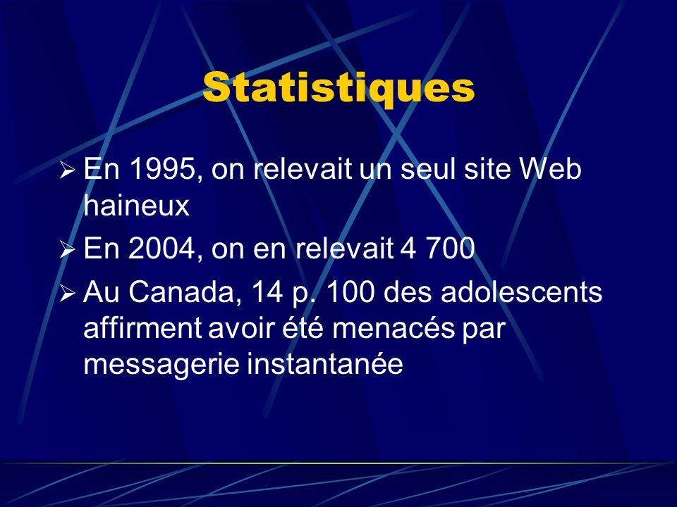 Statistiques  En 1995, on relevait un seul site Web haineux  En 2004, on en relevait 4 700  Au Canada, 14 p. 100 des adolescents affirment avoir ét