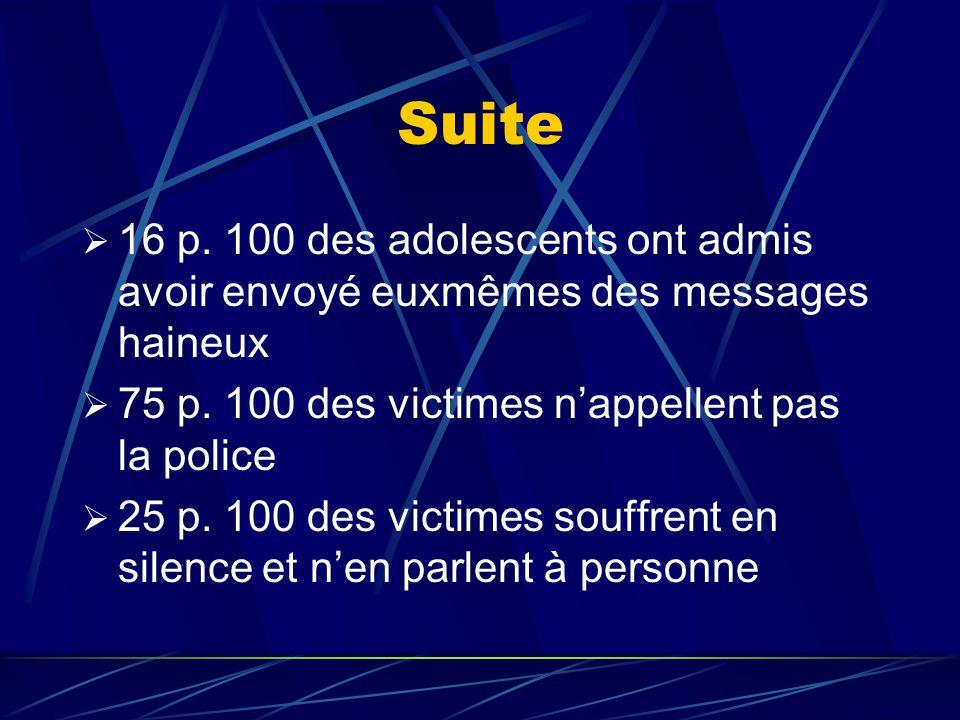 Suite  16 p. 100 des adolescents ont admis avoir envoyé euxmêmes des messages haineux  75 p. 100 des victimes n'appellent pas la police  25 p. 100