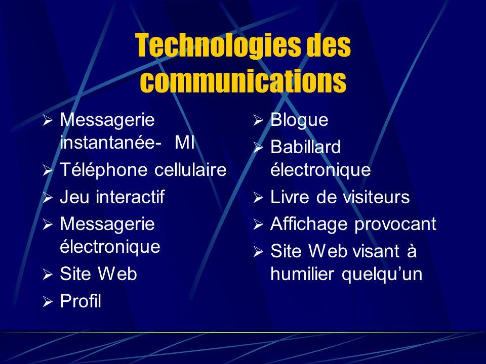 Technologies des communications  Messagerie instantanée- MI  Téléphone cellulaire  Jeu interactif  Messagerie électronique  Site Web  Profil  B