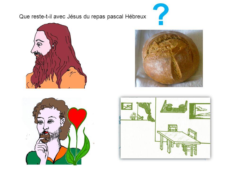 Que reste-t-il avec Jésus du repas pascal Hébreux ?