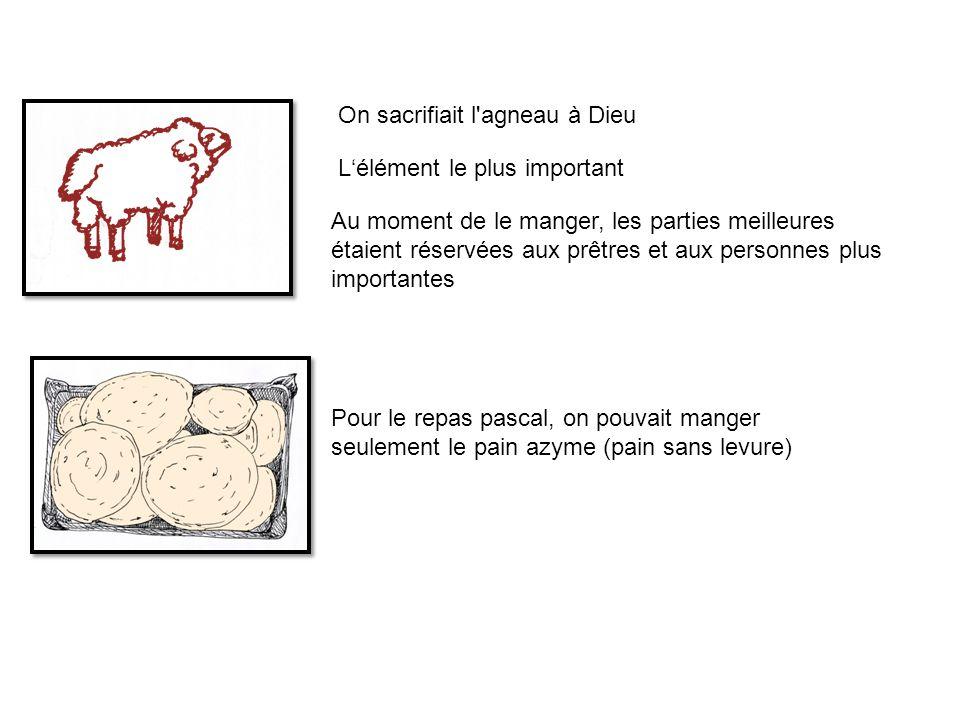 Pour le repas pascal, on pouvait manger seulement le pain azyme (pain sans levure) On sacrifiait l'agneau à Dieu Au moment de le manger, les parties m