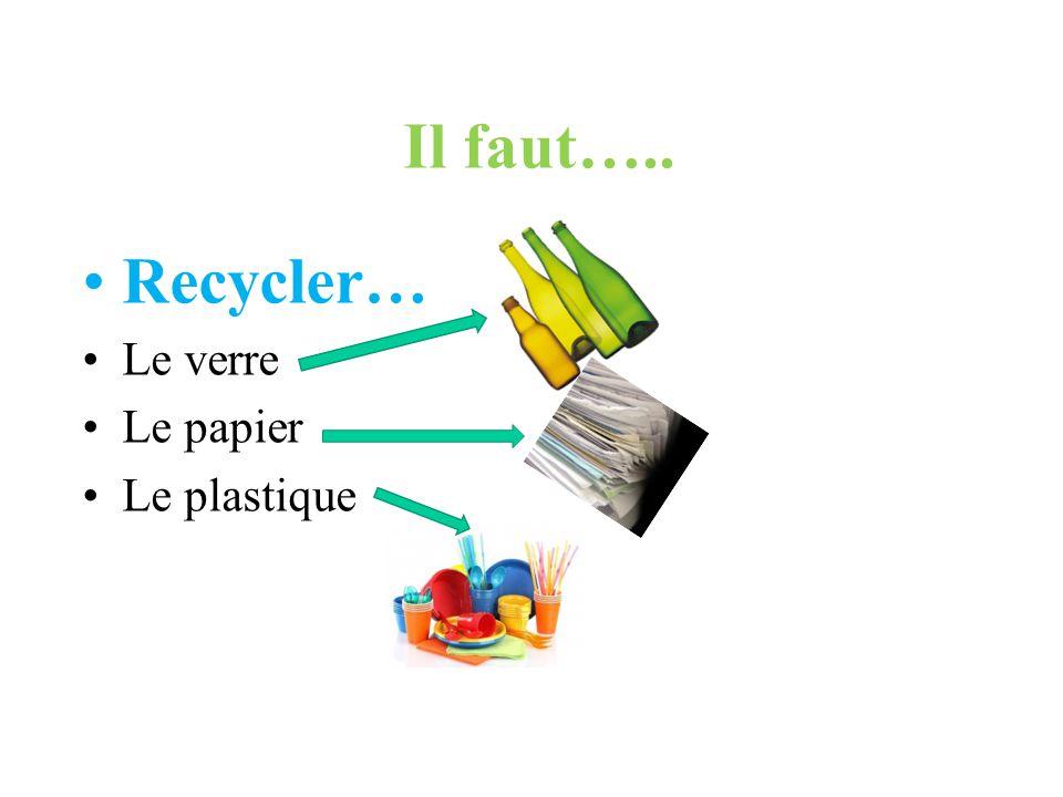 Il faut….. Recycler… Le verre Le papier Le plastique