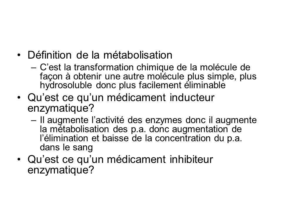 Définition de la métabolisation –C'est la transformation chimique de la molécule de façon à obtenir une autre molécule plus simple, plus hydrosoluble