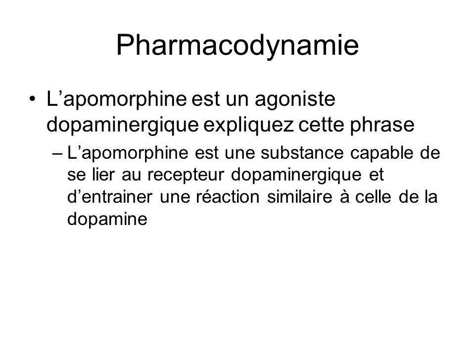 Pharmacodynamie L'apomorphine est un agoniste dopaminergique expliquez cette phrase –L'apomorphine est une substance capable de se lier au recepteur d
