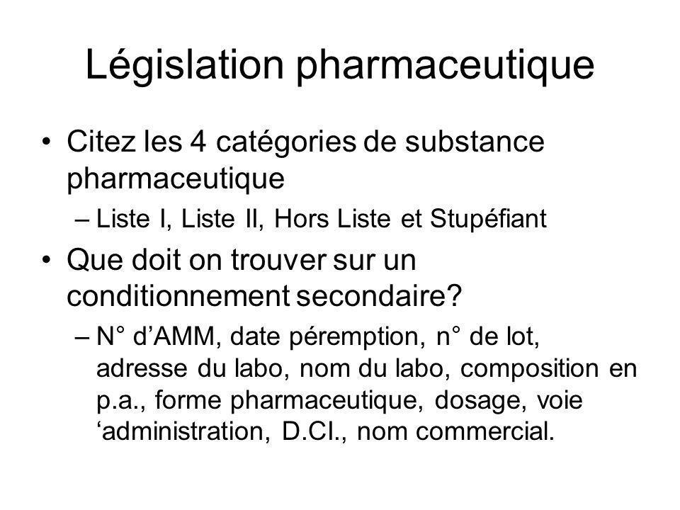 Législation pharmaceutique Citez les 4 catégories de substance pharmaceutique –Liste I, Liste II, Hors Liste et Stupéfiant Que doit on trouver sur un