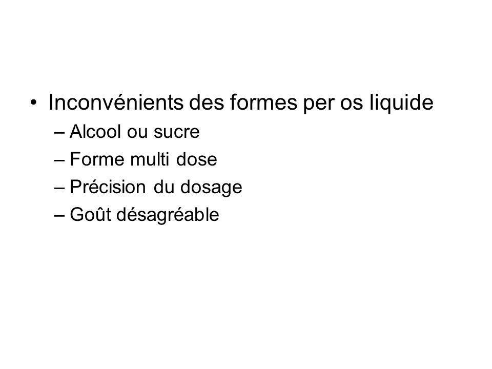 Inconvénients des formes per os liquide –Alcool ou sucre –Forme multi dose –Précision du dosage –Goût désagréable