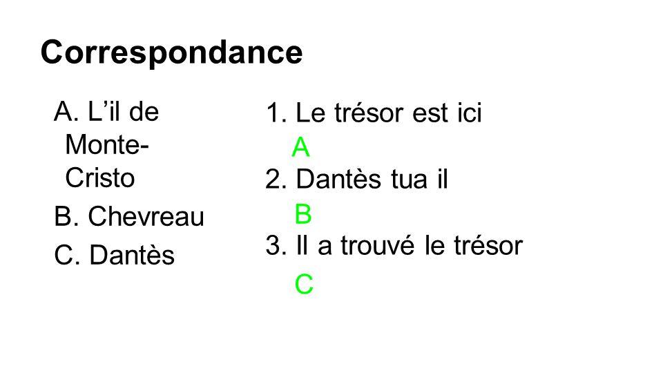 Correspondance A. L'il de Monte- Cristo B. Chevreau C.
