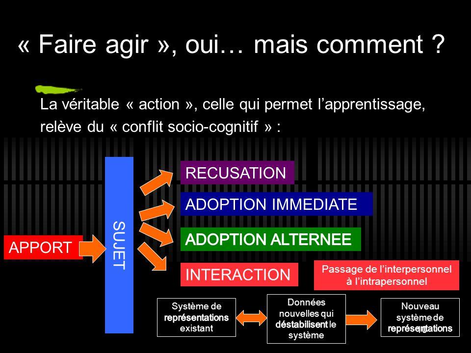 « Faire agir », oui… mais comment ? La véritable « action », celle qui permet l'apprentissage, relève du « conflit socio-cognitif » : 10 APPORT SUJET