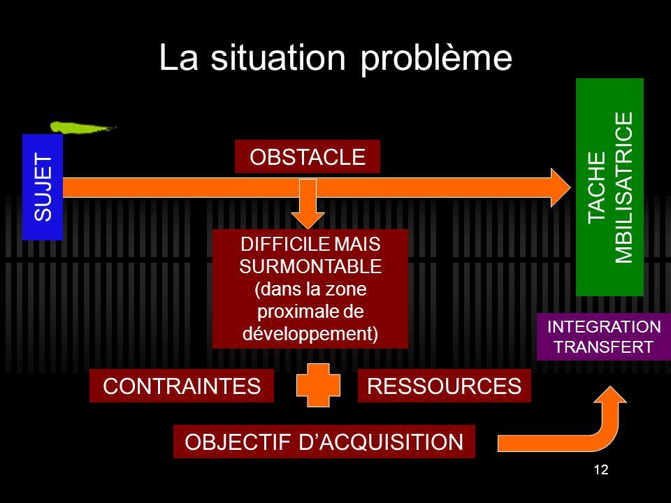La situation problème 12 SUJET TACHE MBILISATRICE OBSTACLE DIFFICILE MAIS SURMONTABLE (dans la zone proximale de développement) RESSOURCESCONTRAINTES
