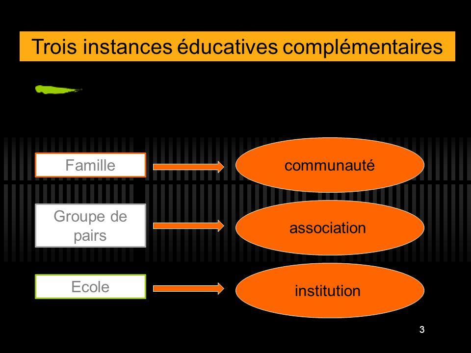 3 Famille Groupe de pairs Ecole communauté association institution Trois instances éducatives complémentaires