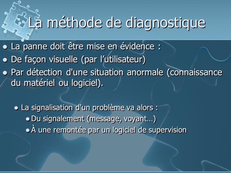 La panne doit être mise en évidence : De façon visuelle (par l'utilisateur) Par détection d'une situation anormale (connaissance du matériel ou logici