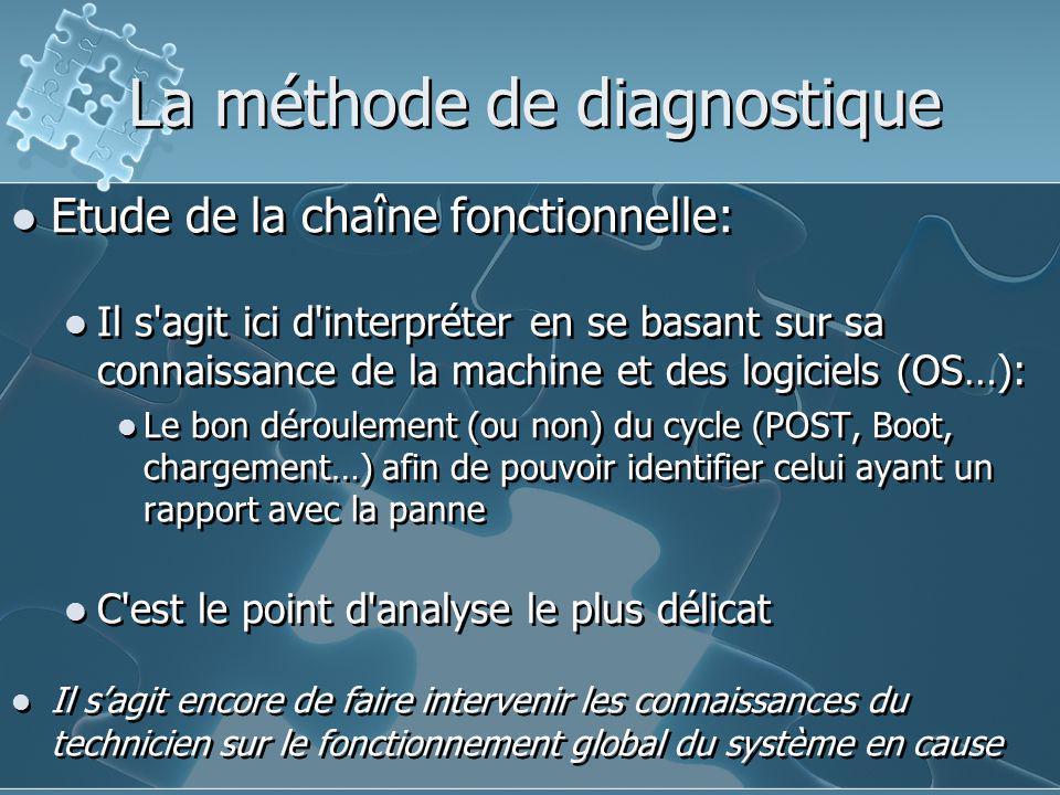Etude de la chaîne fonctionnelle: Il s'agit ici d'interpréter en se basant sur sa connaissance de la machine et des logiciels (OS…): Le bon déroulemen