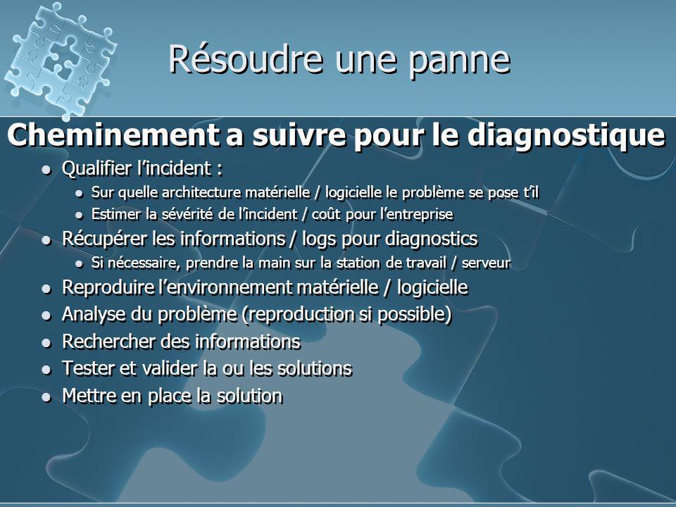 Résoudre une panne Cheminement a suivre pour le diagnostique Qualifier l'incident : Sur quelle architecture matérielle / logicielle le problème se pos