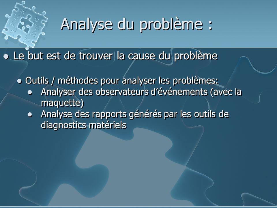 Analyse du problème : Le but est de trouver la cause du problème Outils / méthodes pour analyser les problèmes: Analyser des observateurs d'événements