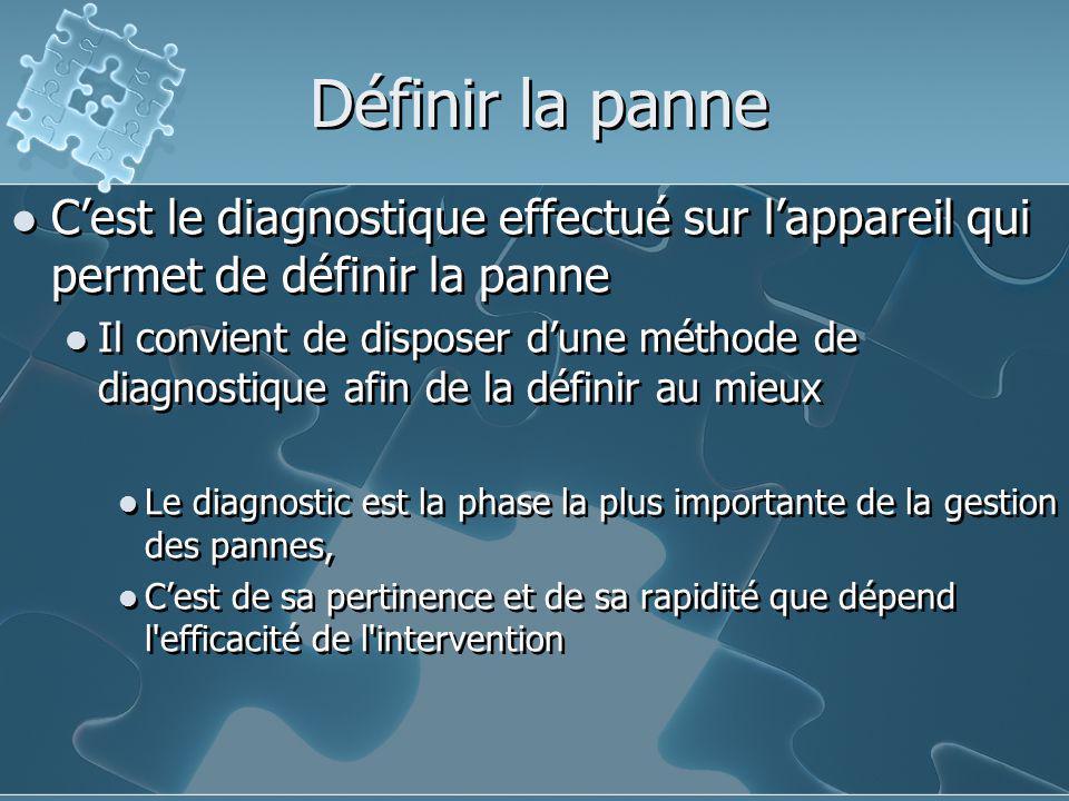 Définir la panne C'est le diagnostique effectué sur l'appareil qui permet de définir la panne Il convient de disposer d'une méthode de diagnostique af
