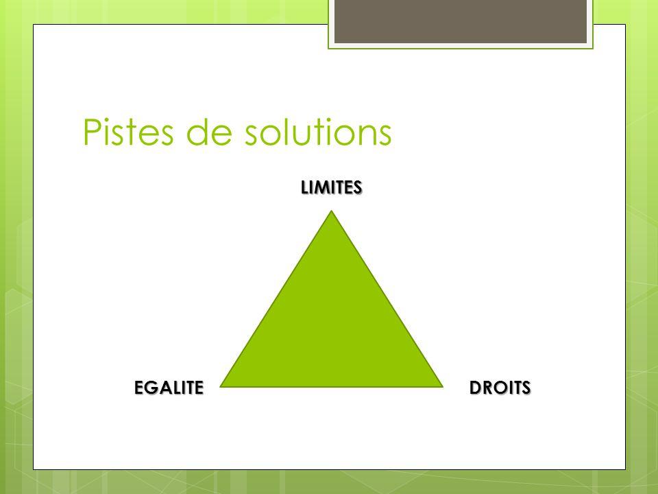 Pistes de solutions DROITS LIMITES EGALITE