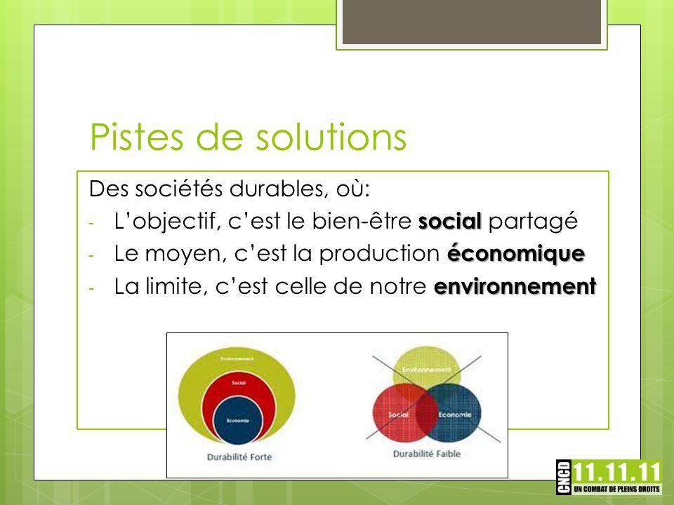Pistes de solutions Des sociétés durables, où: social - L'objectif, c'est le bien-être social partagé économique - Le moyen, c'est la production économique environnement - La limite, c'est celle de notre environnement