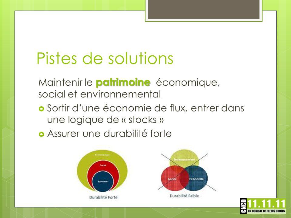 Pistes de solutions patrimoine Maintenir le patrimoine économique, social et environnemental  Sortir d'une économie de flux, entrer dans une logique de « stocks »  Assurer une durabilité forte