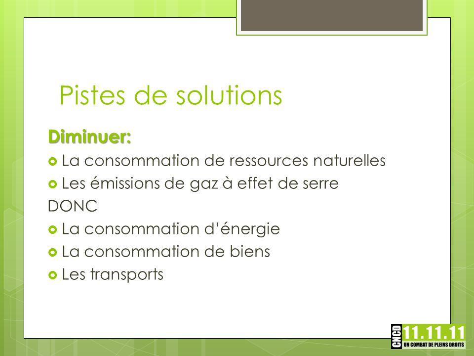 Pistes de solutions Diminuer:  La consommation de ressources naturelles  Les émissions de gaz à effet de serre DONC  La consommation d'énergie  La consommation de biens  Les transports