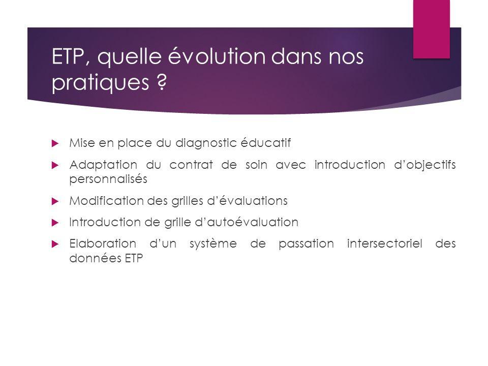 ETP, quelle évolution dans nos pratiques ?  Mise en place du diagnostic éducatif  Adaptation du contrat de soin avec introduction d'objectifs person