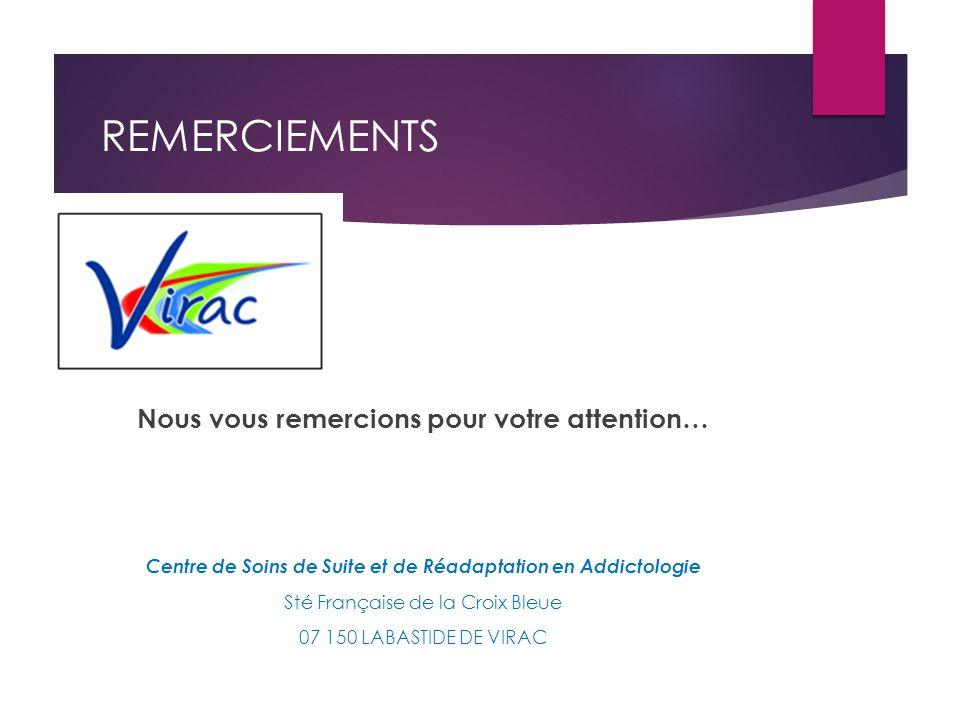 REMERCIEMENTS  Nous vous remercions pour votre attention… Centre de Soins de Suite et de Réadaptation en Addictologie Sté Française de la Croix Bleue