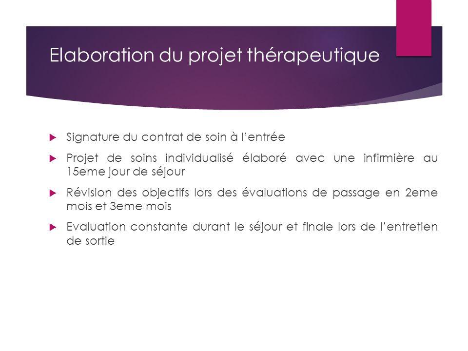 Elaboration du projet thérapeutique  Signature du contrat de soin à l'entrée  Projet de soins individualisé élaboré avec une infirmière au 15eme jou