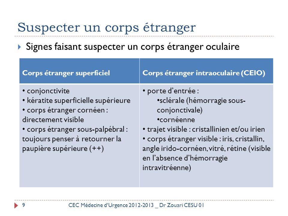 Suspecter un corps étranger CEC Médecine d'Urgence 2012-2013 _ Dr Zouari CESU 019  Signes faisant suspecter un corps étranger oculaire Corps étranger