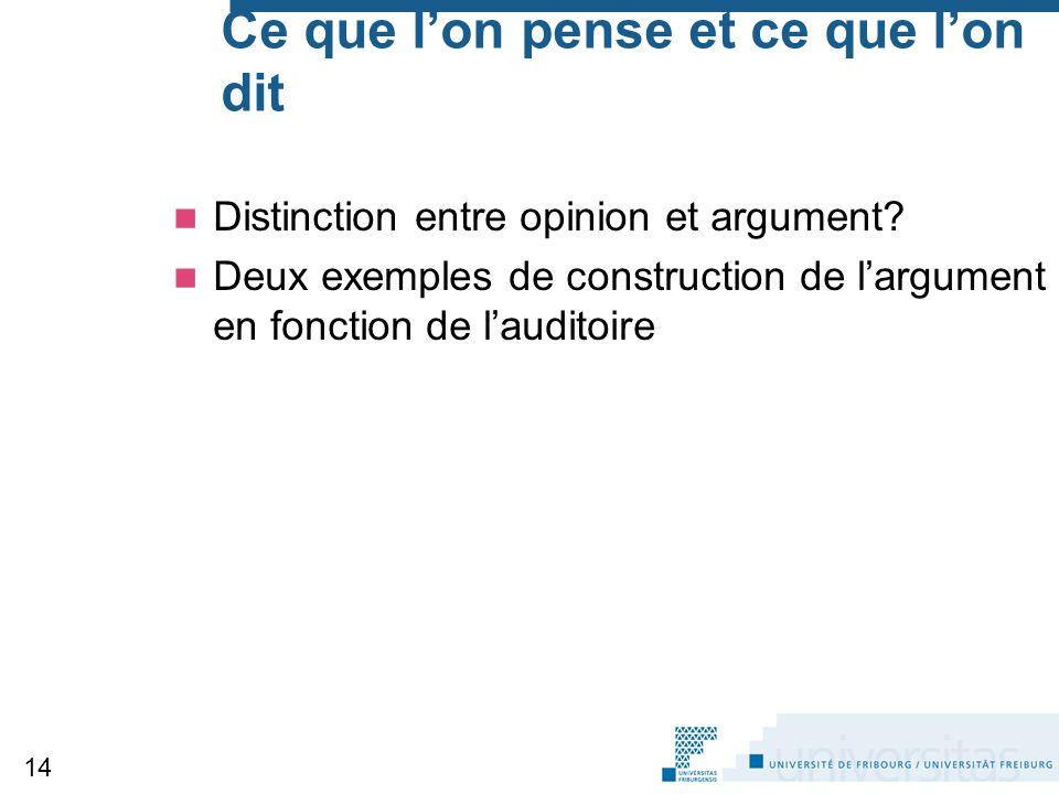 Ce que l'on pense et ce que l'on dit Distinction entre opinion et argument? Deux exemples de construction de l'argument en fonction de l'auditoire 14