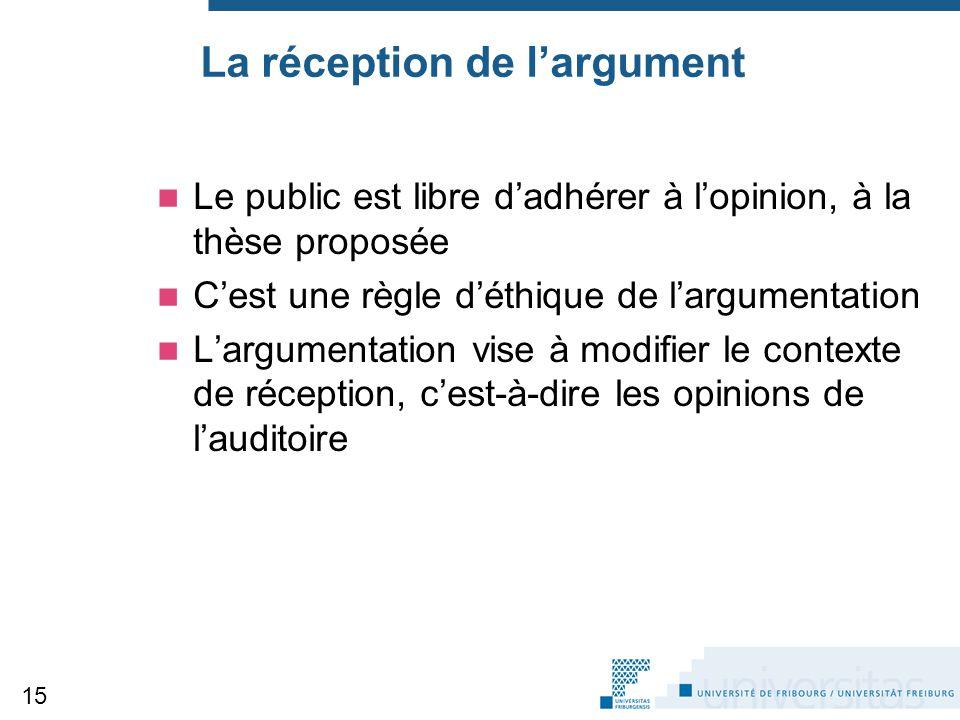La réception de l'argument Le public est libre d'adhérer à l'opinion, à la thèse proposée C'est une règle d'éthique de l'argumentation L'argumentation vise à modifier le contexte de réception, c'est-à-dire les opinions de l'auditoire 15