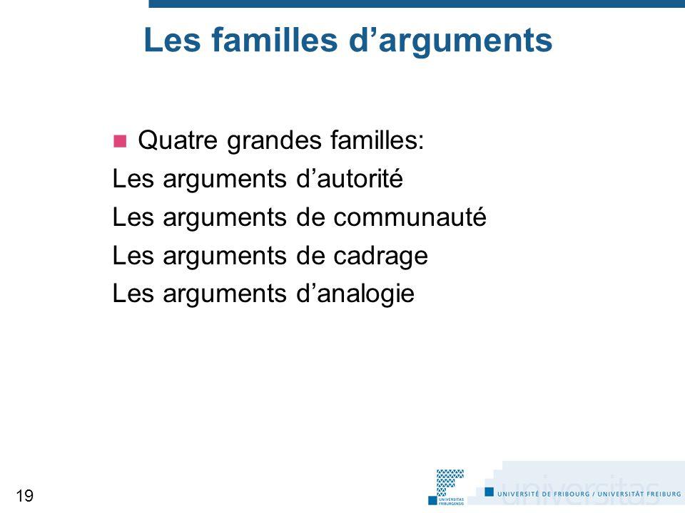 Les familles d'arguments Quatre grandes familles: Les arguments d'autorité Les arguments de communauté Les arguments de cadrage Les arguments d'analogie 19