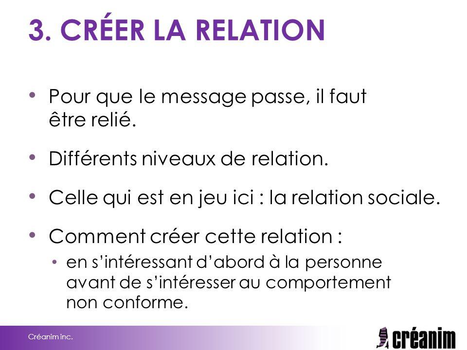 3. CRÉER LA RELATION Pour que le message passe, il faut être relié. Différents niveaux de relation. Celle qui est en jeu ici : la relation sociale. Co