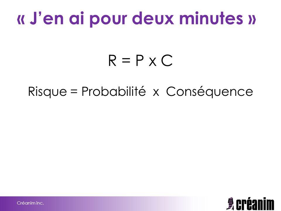 « J'en ai pour deux minutes » R = P x C Risque = Probabilité x Conséquence Créanim inc.