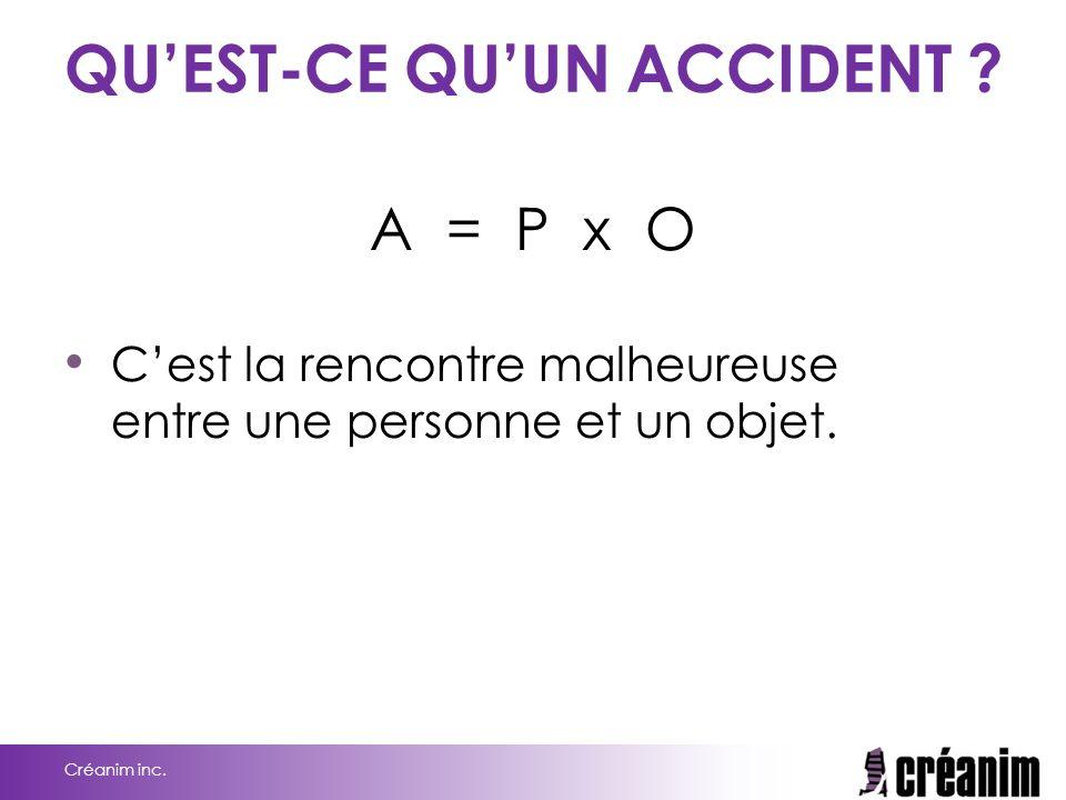 QU'EST-CE QU'UN ACCIDENT ? A = P x O C'est la rencontre malheureuse entre une personne et un objet. Créanim inc.