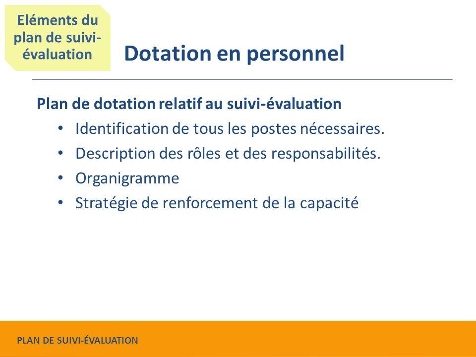 Plan de dotation relatif au suivi-évaluation Identification de tous les postes nécessaires.
