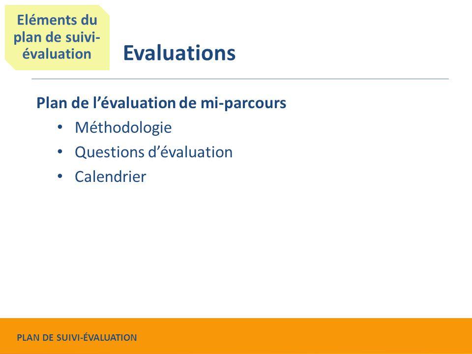 Plan de l'évaluation de mi-parcours Méthodologie Questions d'évaluation Calendrier Evaluations Eléments du plan de suivi- évaluation PLAN DE SUIVI-ÉVALUATION