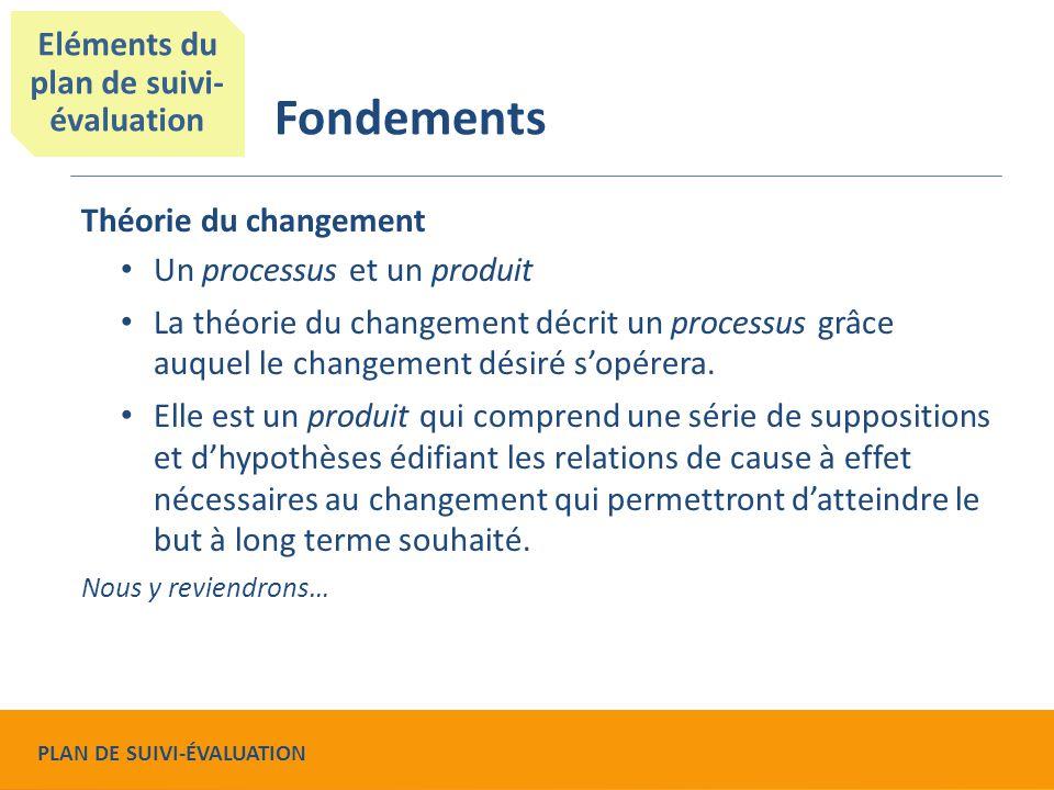 Fondements Théorie du changement Un processus et un produit La théorie du changement décrit un processus grâce auquel le changement désiré s'opérera.